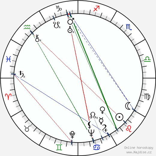 Wesley Barry wikipedie wiki 2017, 2018 horoskop
