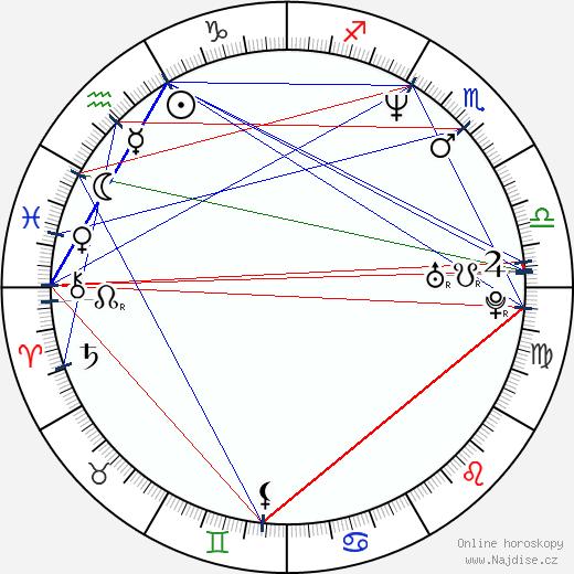 Wesley Pipes wikipedie wiki 2019, 2020 horoskop