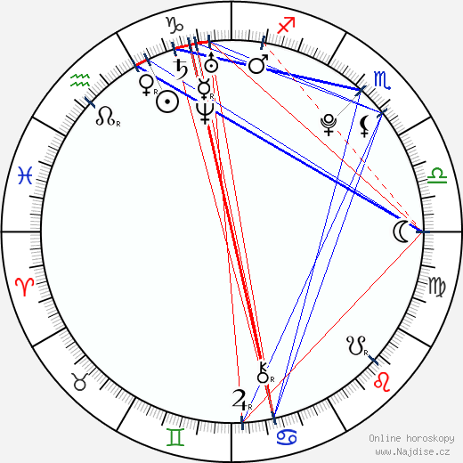 Wesley Quinn wikipedie wiki 2018, 2019 horoskop