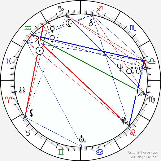 W. G. Snuffy Walden wikipedie wiki 2020, 2021 horoskop