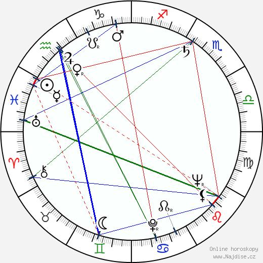 Whitney Blake wikipedie wiki 2019, 2020 horoskop