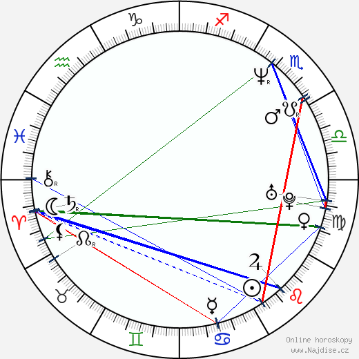 Wilfred Genee wikipedie wiki 2017, 2018 horoskop