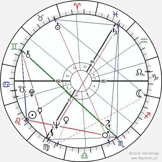 Wilhelm Haack wikipedie wiki 2018, 2019 horoskop