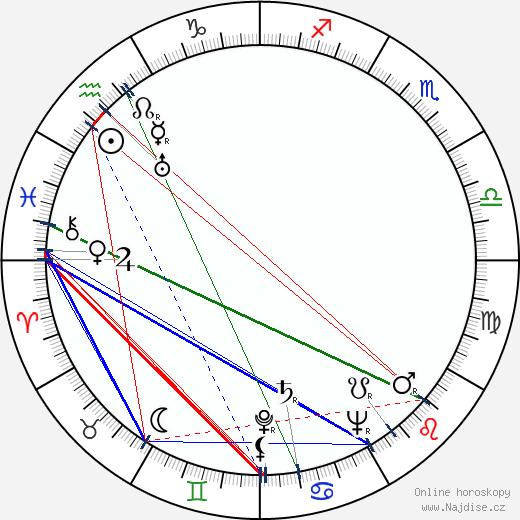 Wilhelm Koch-Hooge wikipedie wiki 2020, 2021 horoskop