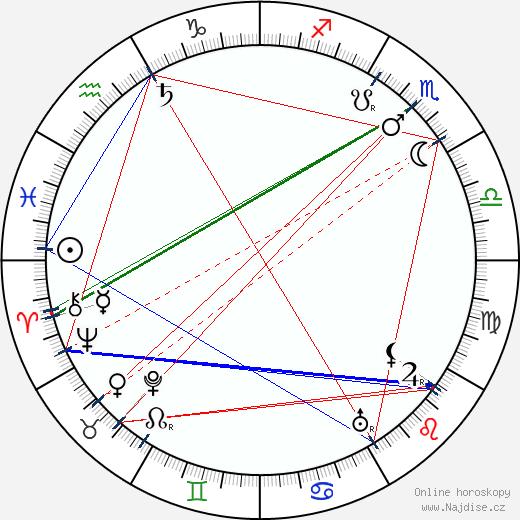 Wilhelm Kreis wikipedie wiki 2018, 2019 horoskop