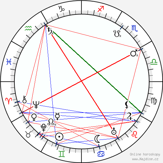 Will Evans wikipedie wiki 2018, 2019 horoskop
