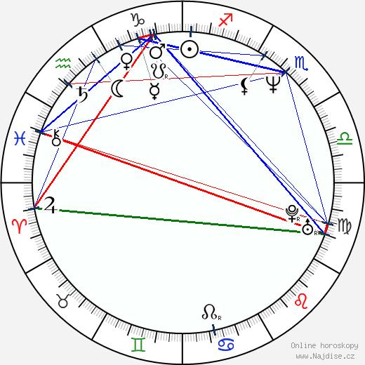 Will Kempe wikipedie wiki 2018, 2019 horoskop