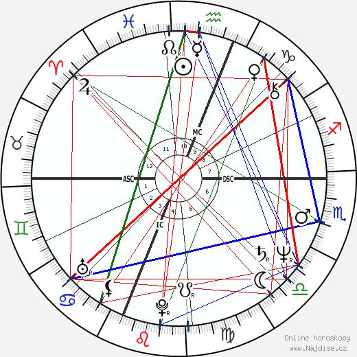 Will McEnaney wikipedie wiki 2019, 2020 horoskop