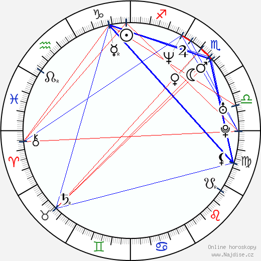 Will Oldham wikipedie wiki 2019, 2020 horoskop
