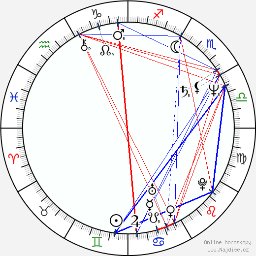 Will Patton wikipedie wiki 2019, 2020 horoskop