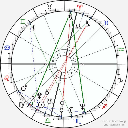Will Smith wikipedie wiki 2020, 2021 horoskop