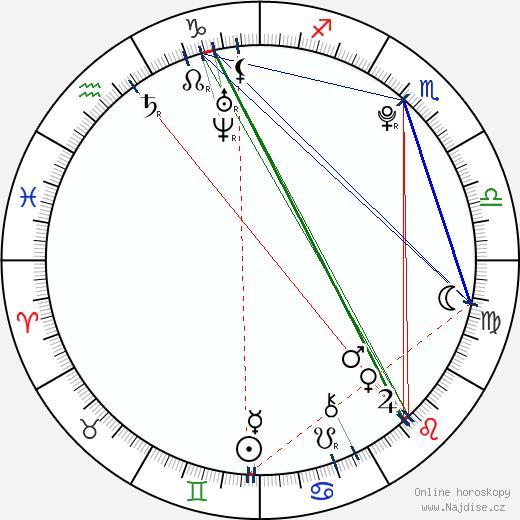 Willa Holland wikipedie wiki 2017, 2018 horoskop