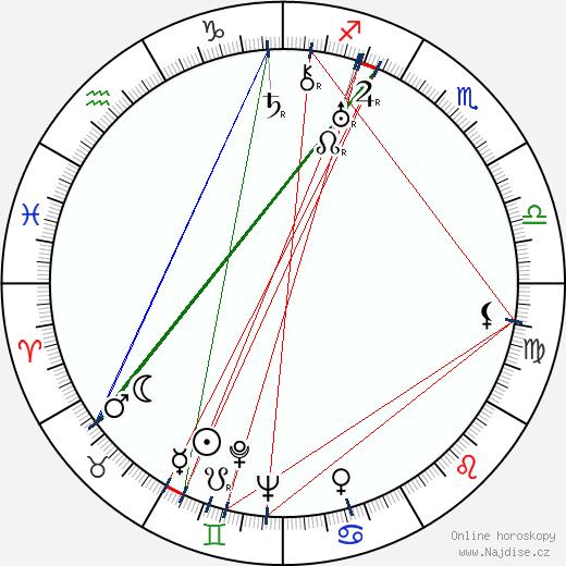 William A. O'Connor wikipedie wiki 2017, 2018 horoskop