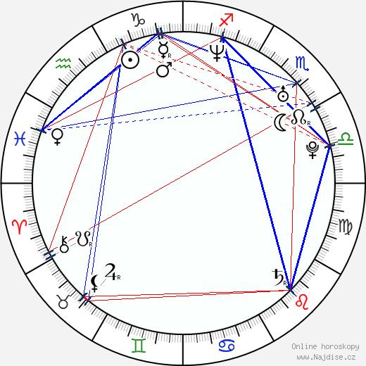 William Ash wikipedie wiki 2017, 2018 horoskop
