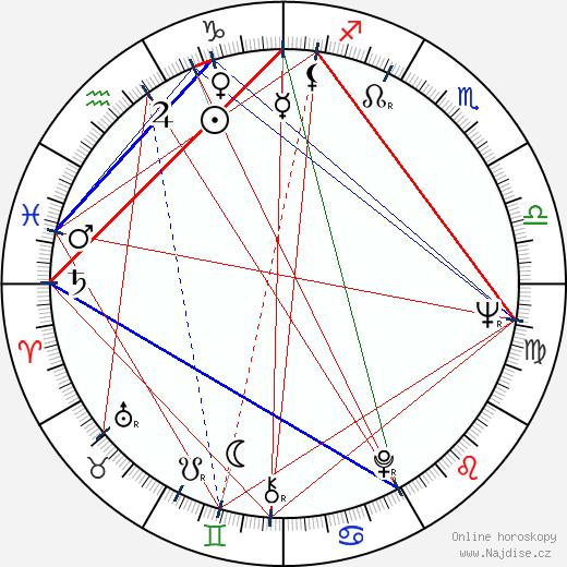 William B. Davis wikipedie wiki 2017, 2018 horoskop