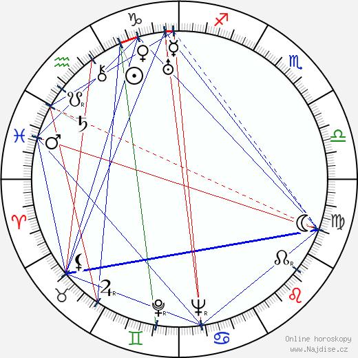 William Bendix wikipedie wiki 2017, 2018 horoskop