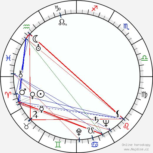 William 'Billy' Benedict wikipedie wiki 2018, 2019 horoskop