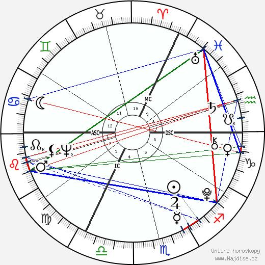 William Blake wikipedie wiki 2020, 2021 horoskop
