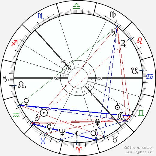 William Bridges wikipedie wiki 2017, 2018 horoskop