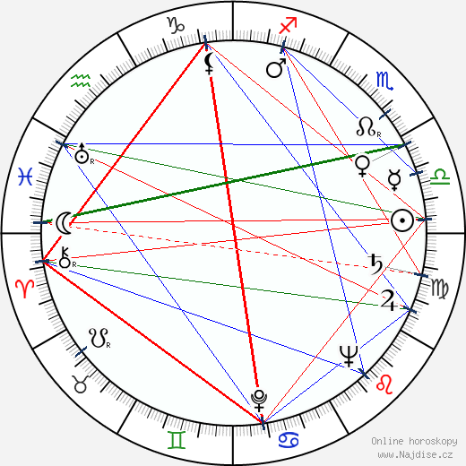 William Conrad wikipedie wiki 2019, 2020 horoskop