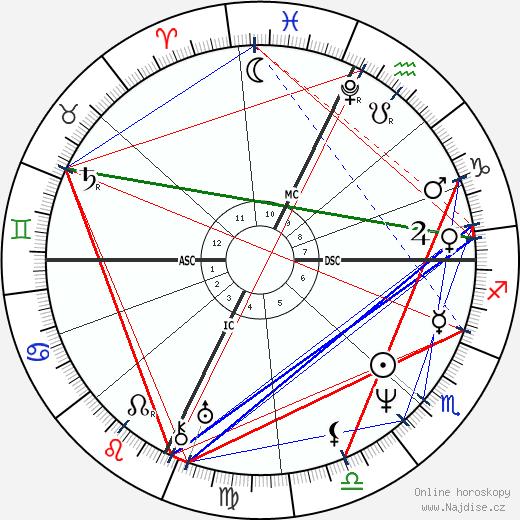 William Cullen Bryant wikipedie wiki 2018, 2019 horoskop