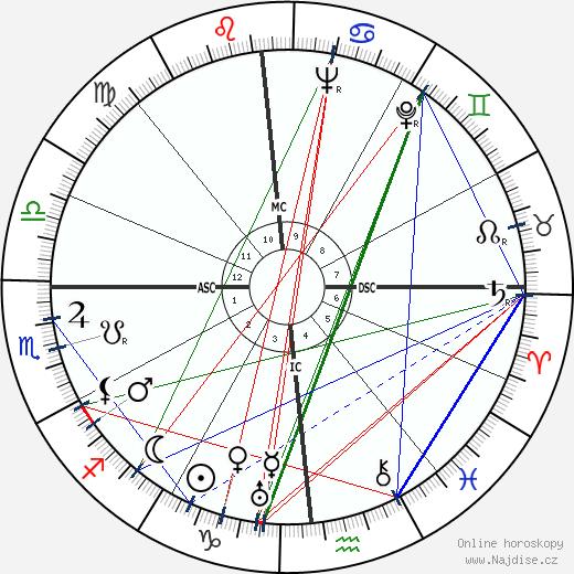 William E. Haast wikipedie wiki 2019, 2020 horoskop