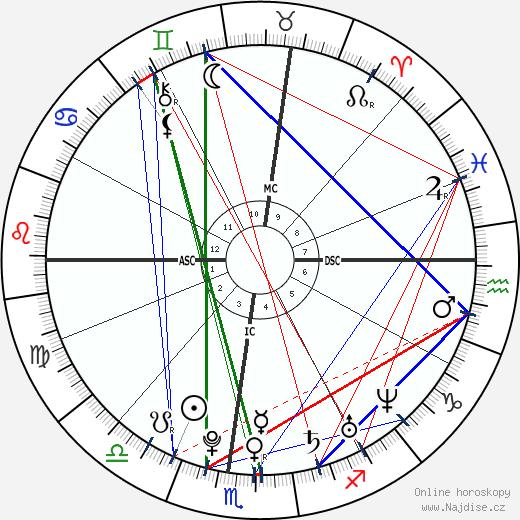 William Ebersol wikipedie wiki 2018, 2019 horoskop