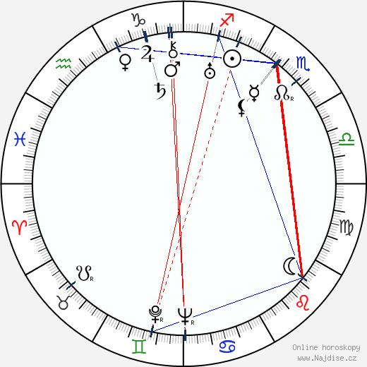 William H. Daniels wikipedie wiki 2018, 2019 horoskop
