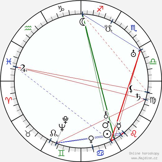 William H. O'Brien wikipedie wiki 2017, 2018 horoskop