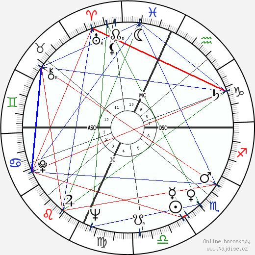William Hanley wikipedie wiki 2019, 2020 horoskop
