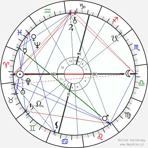 William Henry Drummond wikipedie wiki 2019, 2020 horoskop