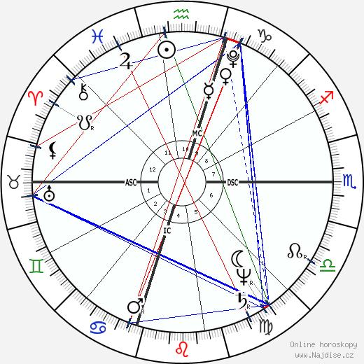 William Henry Harrison wikipedie wiki 2018, 2019 horoskop