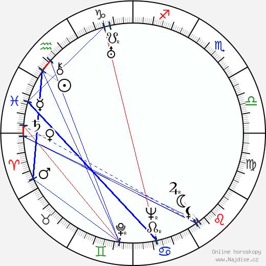 William Janney wikipedie wiki 2017, 2018 horoskop