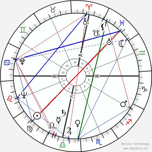 William K. Douglas wikipedie wiki 2018, 2019 horoskop