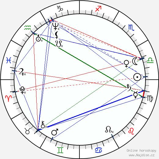 William Le Baron Jenney wikipedie wiki 2019, 2020 horoskop