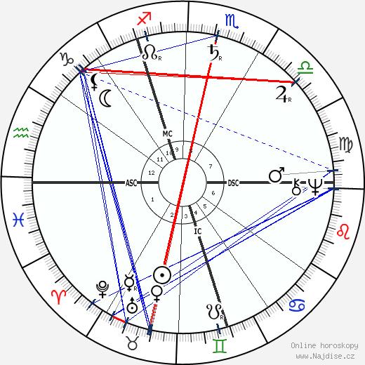 William Lilly wikipedie wiki 2019, 2020 horoskop