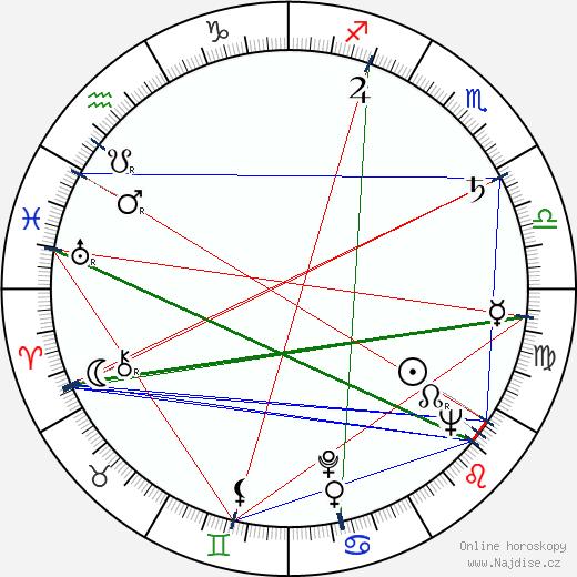 William Marshall wikipedie wiki 2017, 2018 horoskop