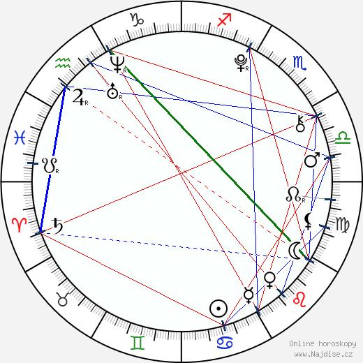 William McMinn wikipedie wiki 2017, 2018 horoskop