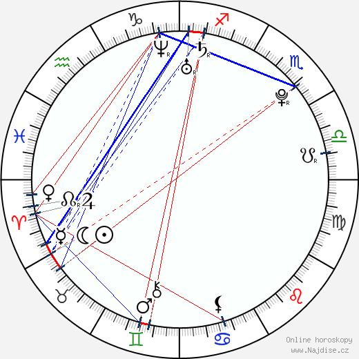 William Moseley wikipedie wiki 2018, 2019 horoskop
