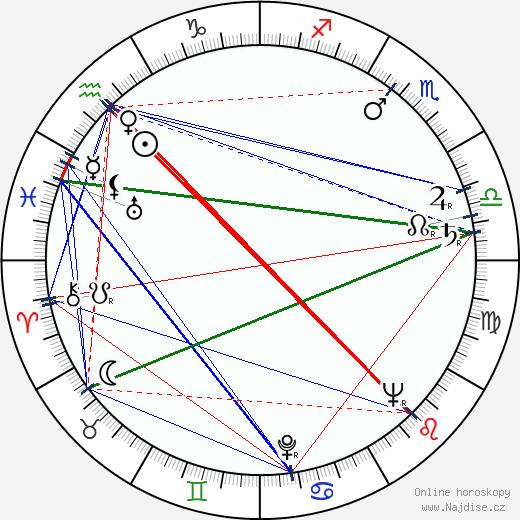 William Phipps wikipedie wiki 2018, 2019 horoskop