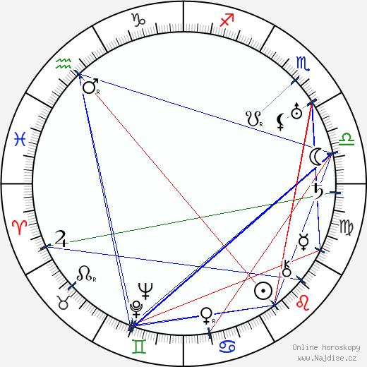 William Powell wikipedie wiki 2019, 2020 horoskop