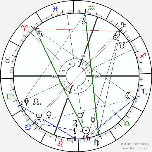 William Saroyan wikipedie wiki 2020, 2021 horoskop