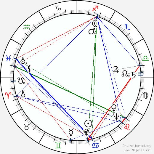 William Schallert wikipedie wiki 2020, 2021 horoskop