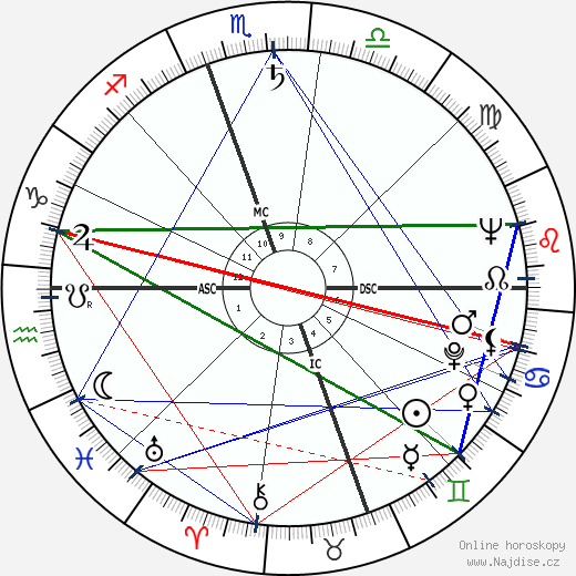 William Styron wikipedie wiki 2019, 2020 horoskop