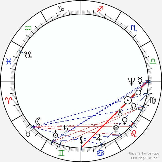 William Tannen wikipedie wiki 2019, 2020 horoskop