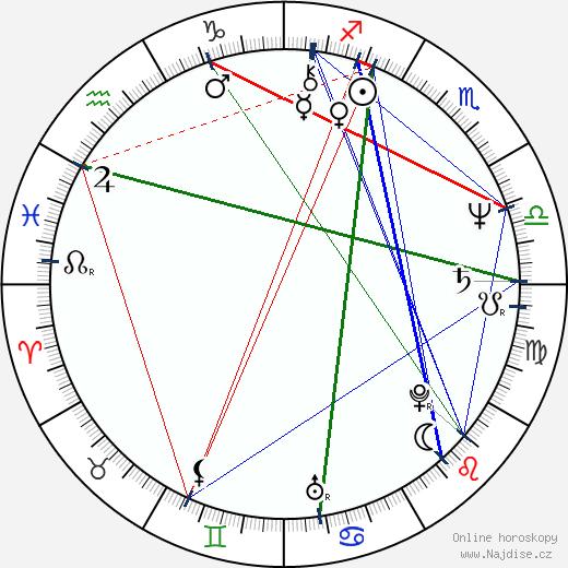William Vail wikipedie wiki 2019, 2020 horoskop