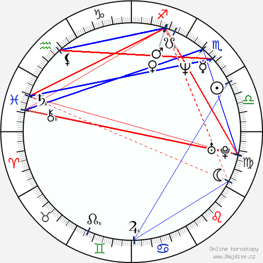 William Zabka wikipedie wiki 2018, 2019 horoskop