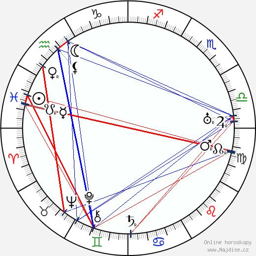 Willis H. O'Brian wikipedie wiki 2018, 2019 horoskop