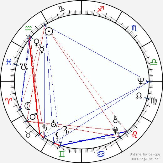 Willy Bogner wikipedie wiki 2019, 2020 horoskop