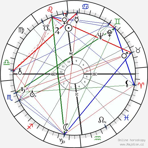 Willy Sachs wikipedie wiki 2018, 2019 horoskop